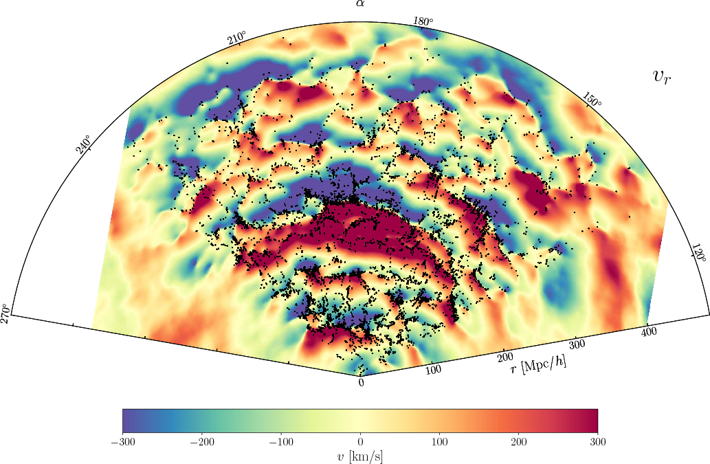 Novel maps of matter flows in our cosmic neighbourhood