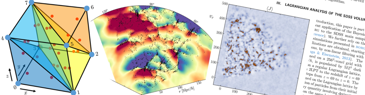 The phase-space structure of nearby dark matter as constrained by the SDSS